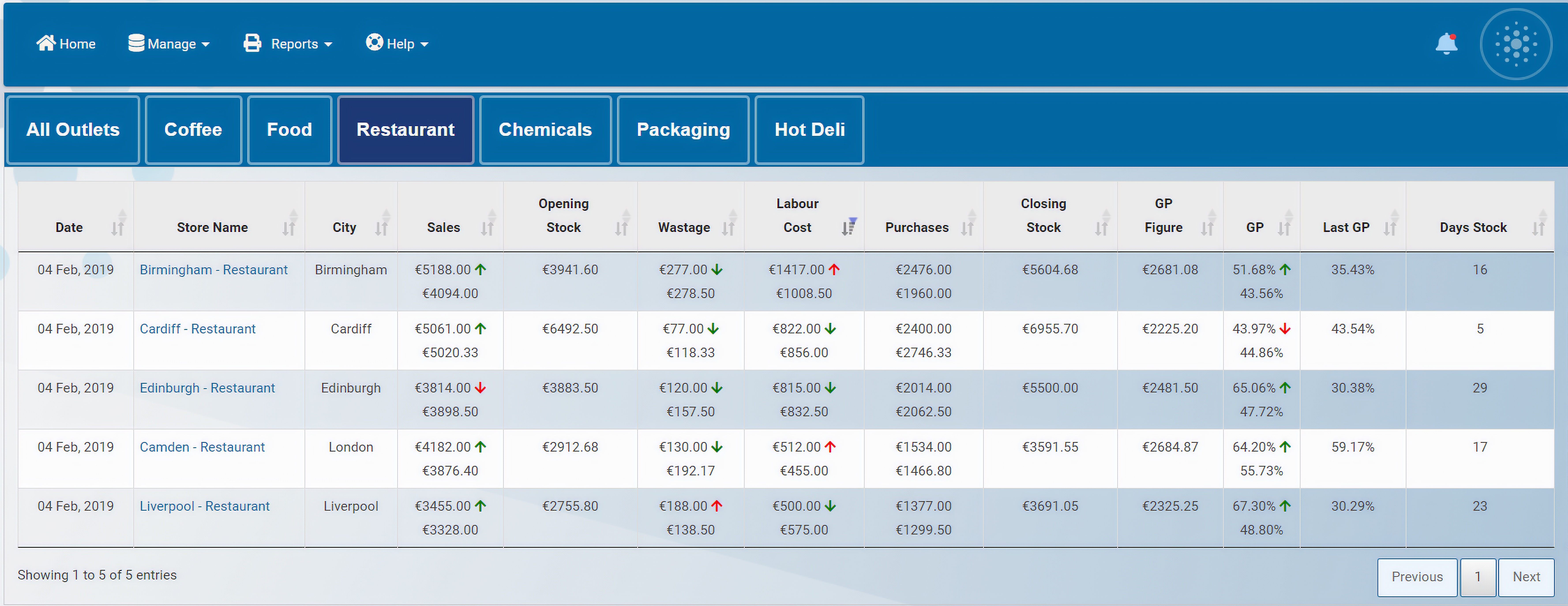Inventory Admin Management Panel